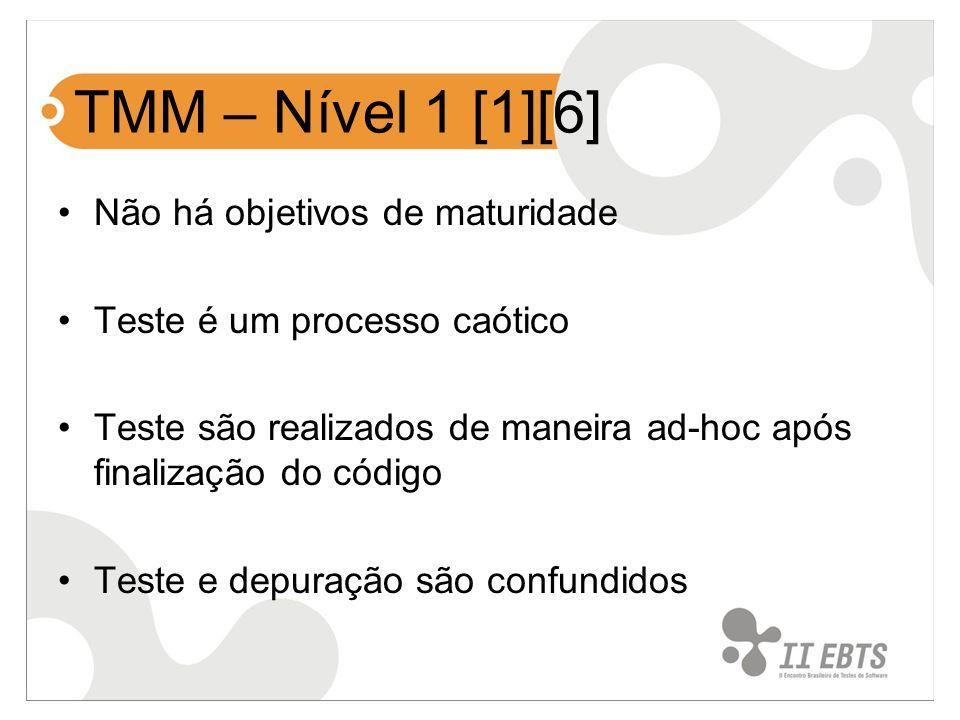 TMM – Nível 1 [1][6] Não há objetivos de maturidade